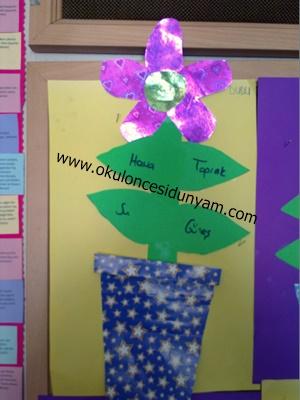 okul öncesi fen ve doğa etkinlik örnekleri