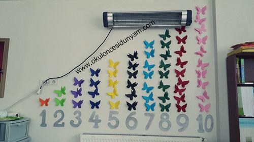 okul öncesi sayı grafiği örnekleri