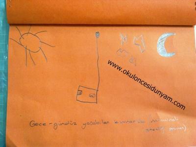 okul öncesi yaratıcı etkinlik örnekleri