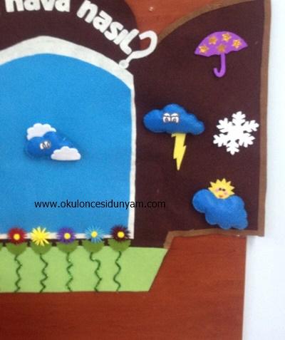okul öncesi hava durumu panosu örnekleri