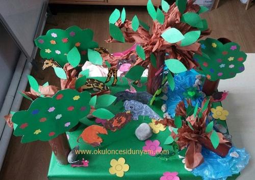 okul öncesi orman haftası etkinlik örnekleri
