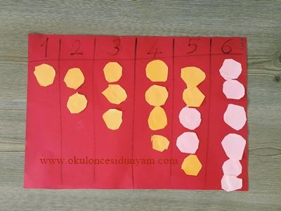 okul öncesi matematik etkinlik örnekleri
