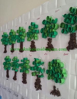 Kağıt Kıvırma Ile Ağaç Okul öncesi Dünyam