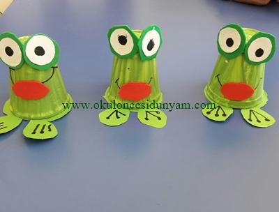 okul öncesi kurbağa etkinlik örnekleri