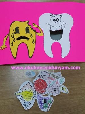 Sağlıklı Sağlıksız Dişler Etkinliği