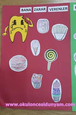 Okul Öncesi Sağlıklı Sağlıksız Dişler Etkinliği